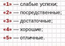 пятибальная система